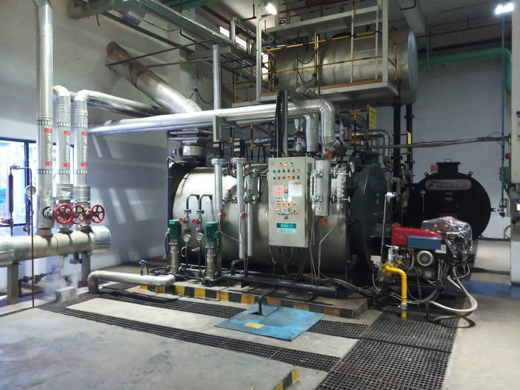 BOILER ANNUAL INSPECTION SERVICES - Loyal Industries Ahmedabad