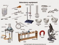 Lab Equipments