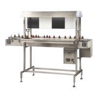 Pharma Industry Machine